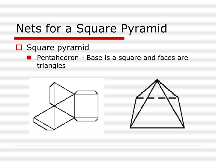 Nets for a Square Pyramid