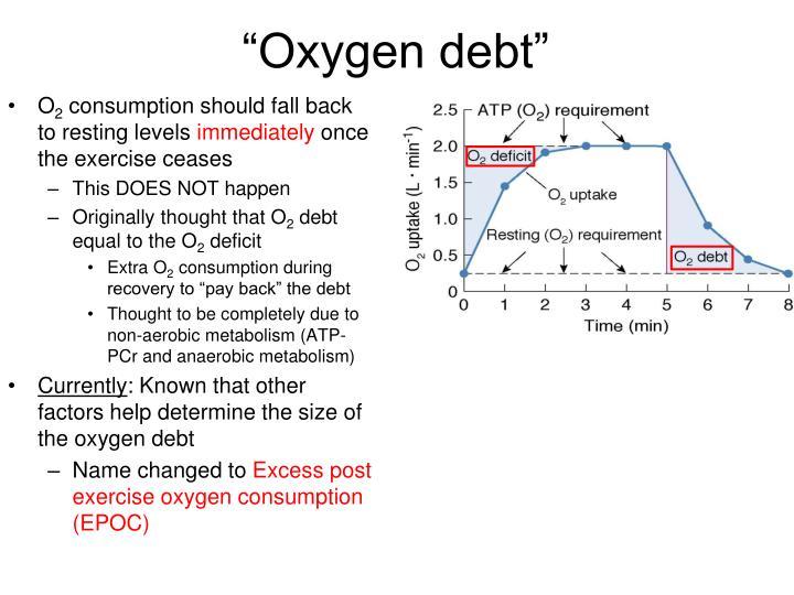 """Oxygen debt"""