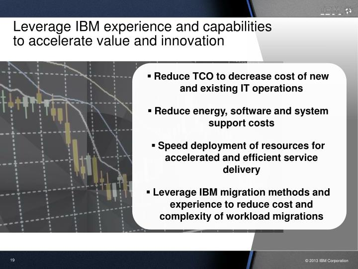 Leverage IBM experience and capabilities to accelerate value and innovation