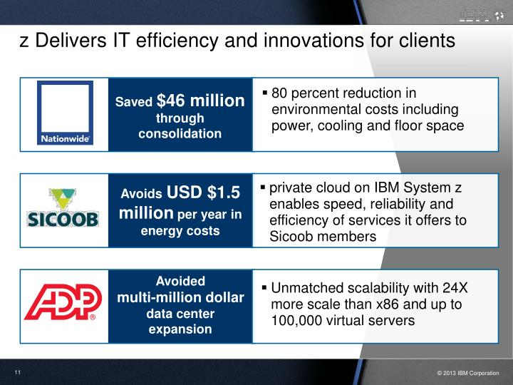 z Delivers IT efficiency and innovations for clients