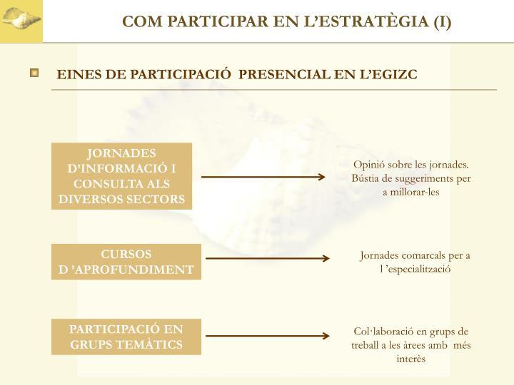 COM PARTICIPAR EN L'ESTRATÈGIA