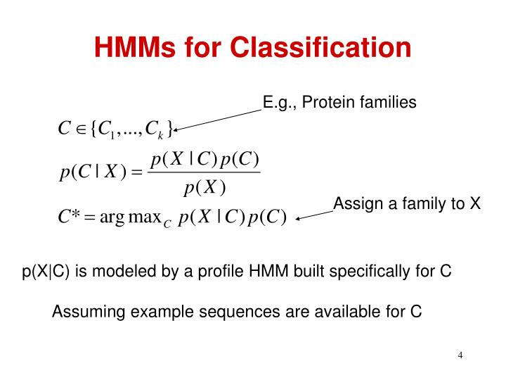 HMMs for Classification