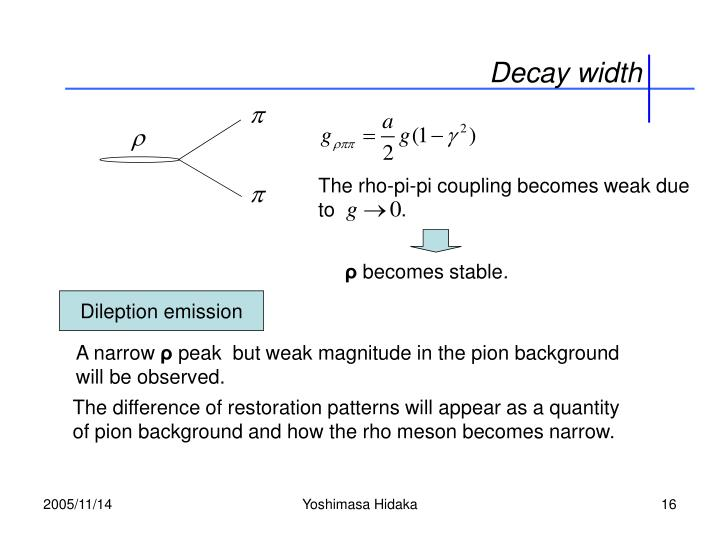 Decay width