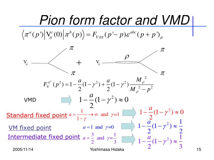 Pion form factor and VMD
