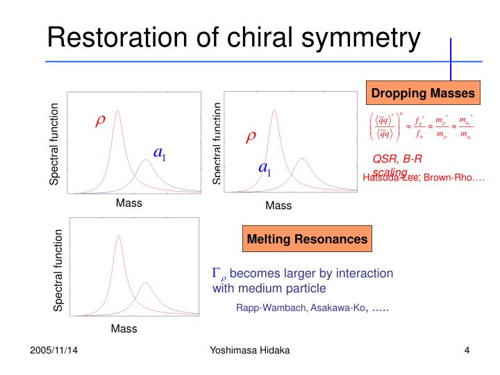 Restoration of chiral symmetry