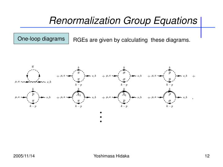 Renormalization Group Equations