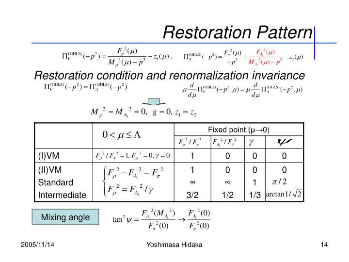 Restoration Pattern