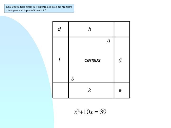 Una lettura della storia dell'algebra alla luce dei problemi d'insegnamento/apprendimento 4.5