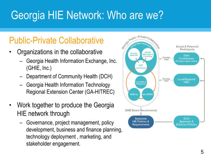 Georgia HIE Network: Who are we?