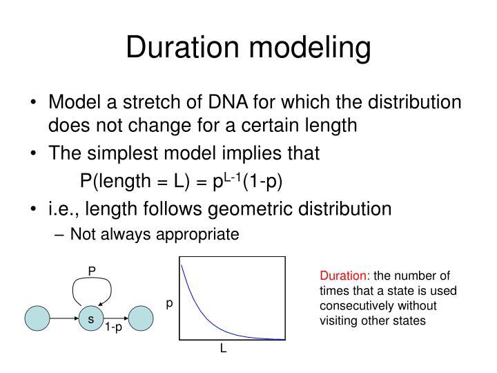 Duration modeling