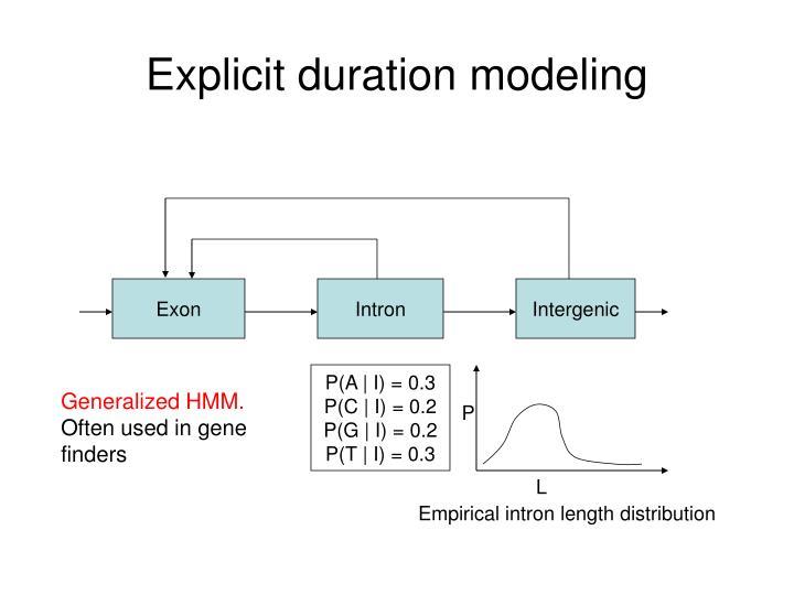 Explicit duration modeling