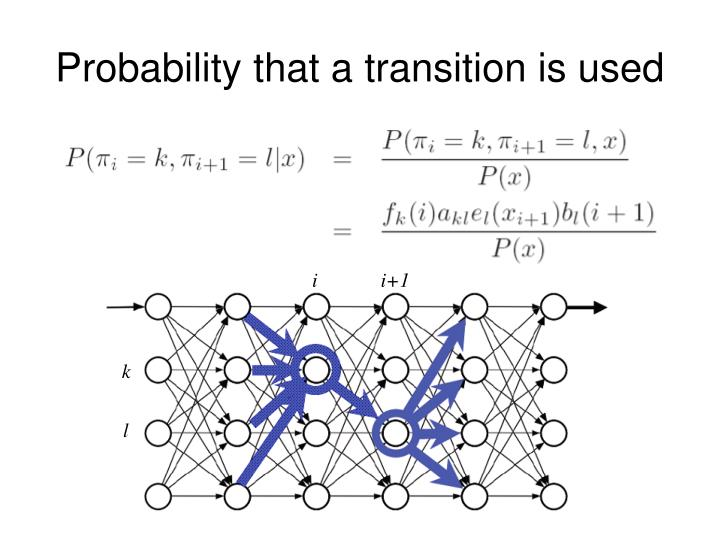 Probability that a transition is used