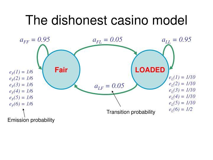 The dishonest casino model