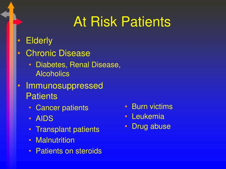 At Risk Patients