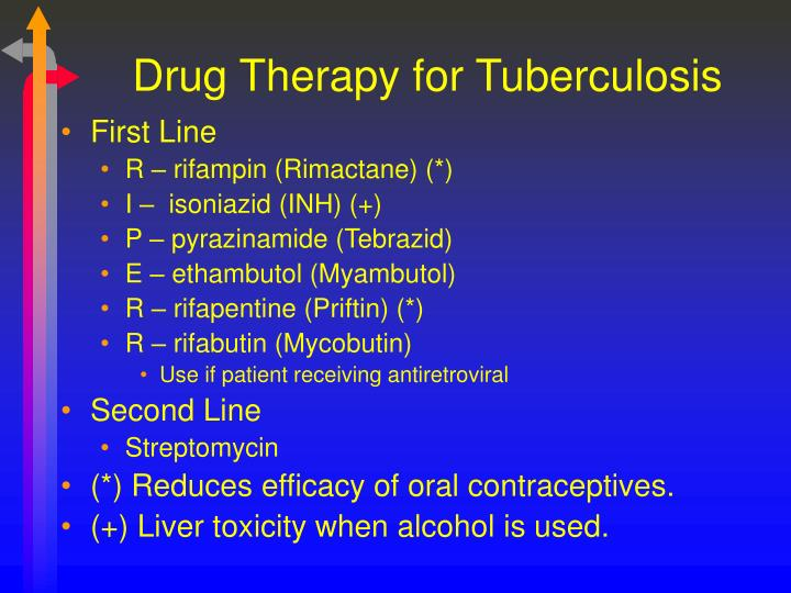 Drug Therapy for Tuberculosis