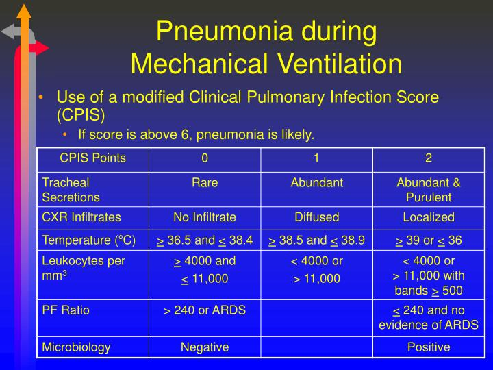 Pneumonia during