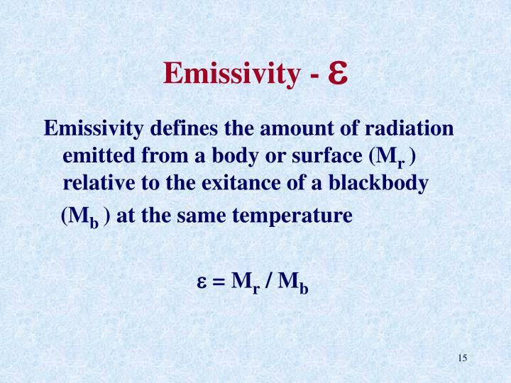 Emissivity -