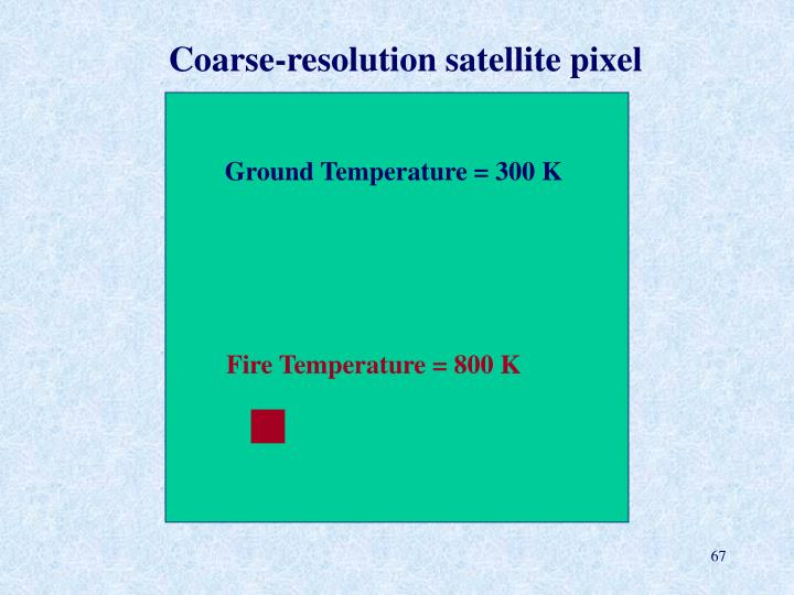 Coarse-resolution satellite pixel