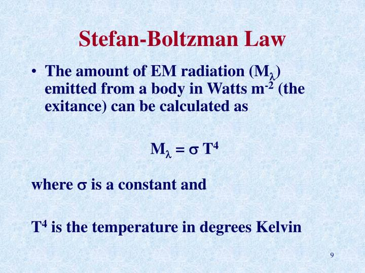 Stefan-Boltzman Law