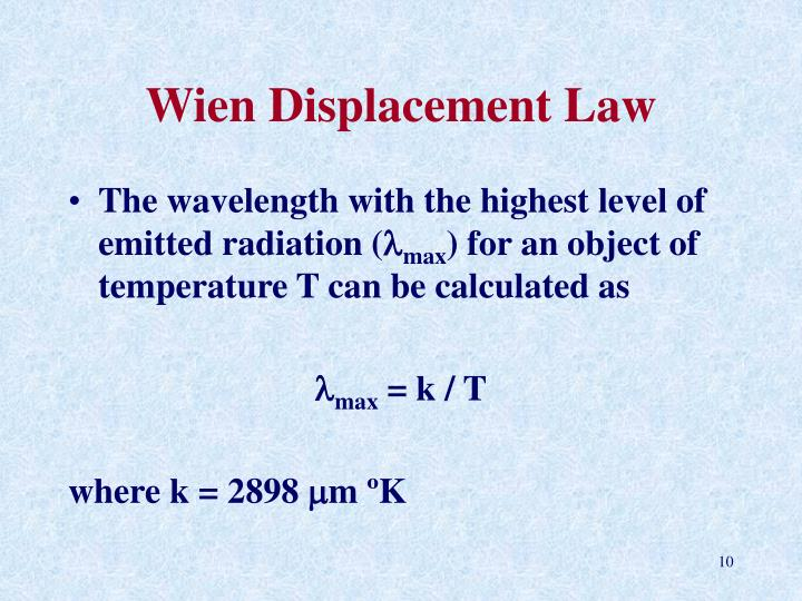 Wien Displacement Law