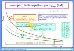 esempio limite aspettato per m higgs b 0