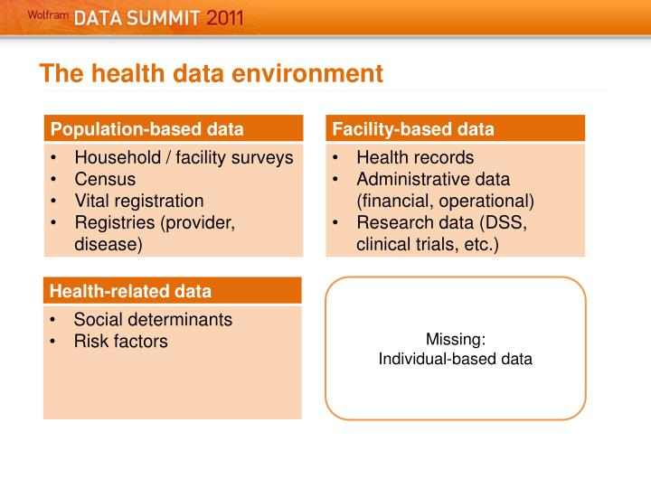 The health data environment