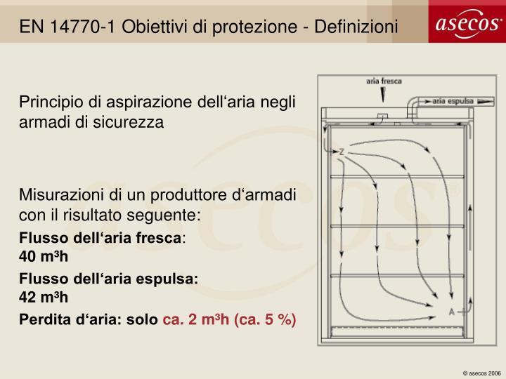 EN 14770-1 Obiettivi di protezione - Definizioni