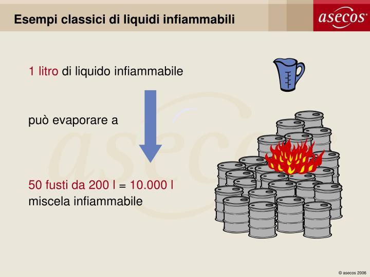 Esempi classici di liquidi infiammabili