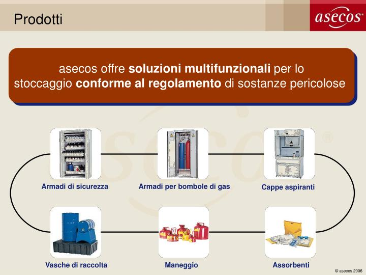 asecos offre