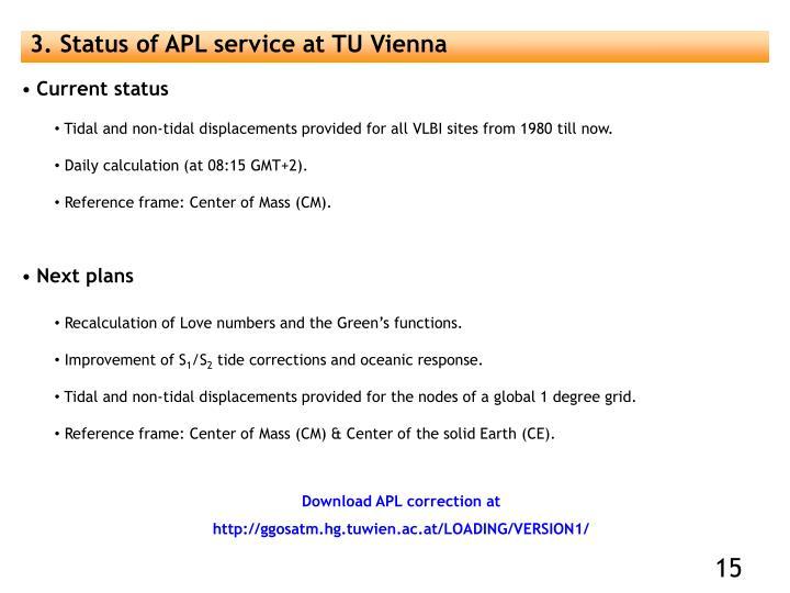 3. Status of APL service at TU Vienna