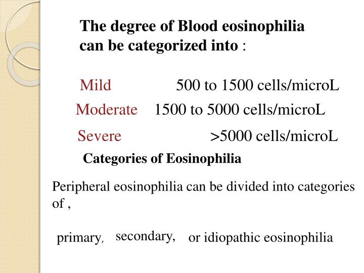 The degree of Blood eosinophilia can be categorized into