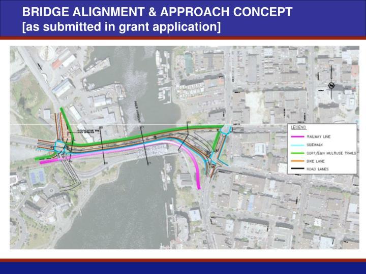 BRIDGE ALIGNMENT & APPROACH CONCEPT