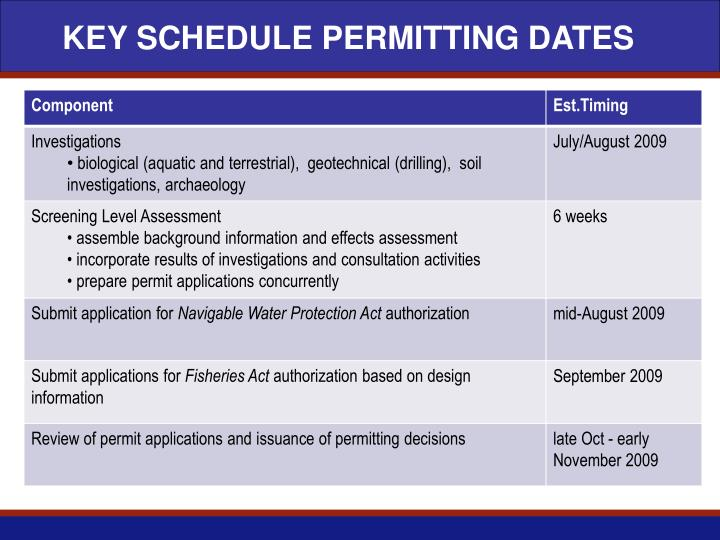 KEY SCHEDULE PERMITTING DATES