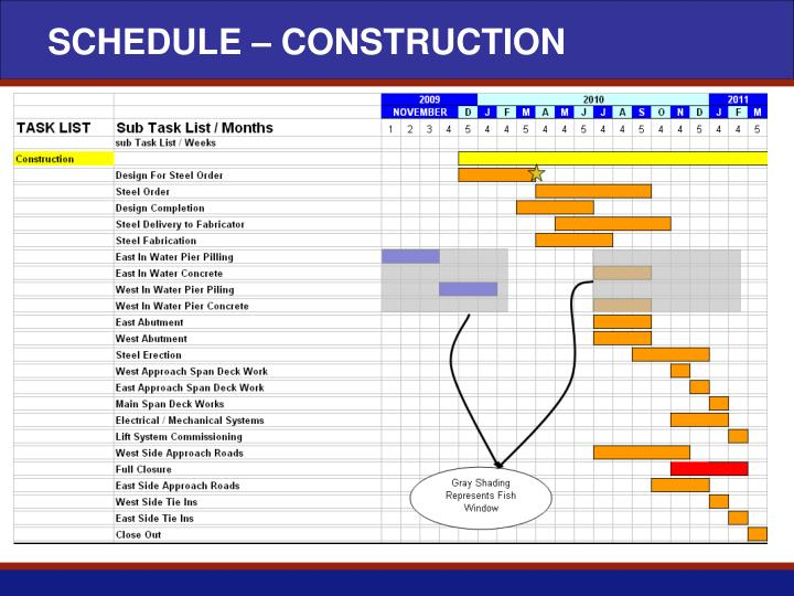 SCHEDULE – CONSTRUCTION