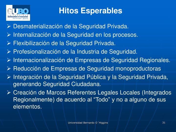 Hitos Esperables