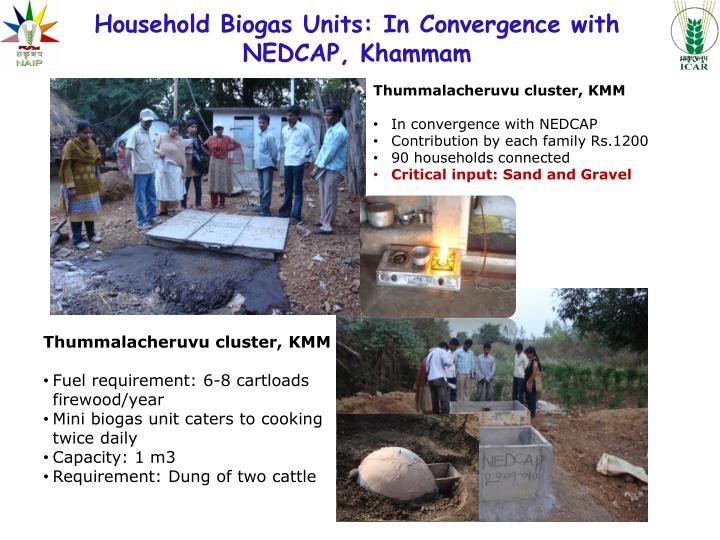 Household Biogas Units: In Convergence with NEDCAP, Khammam