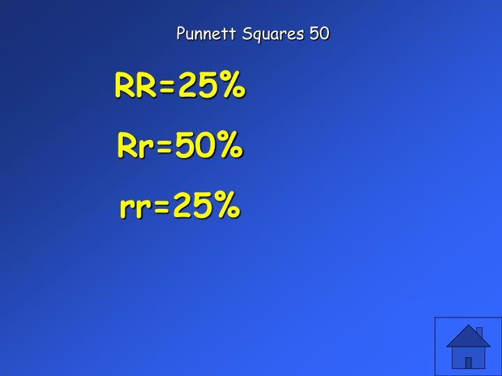 Punnett Squares 50