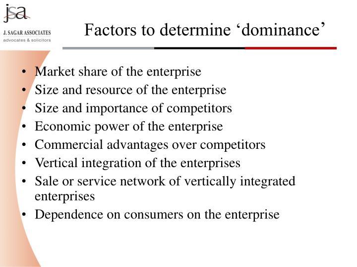Market share of the enterprise