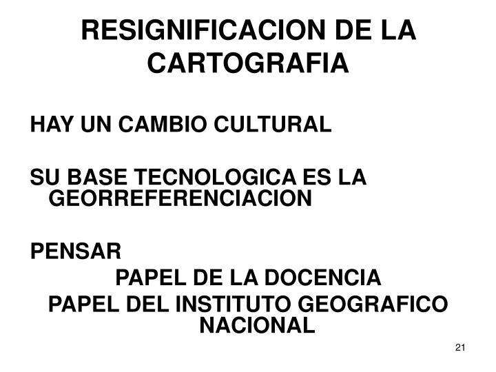 RESIGNIFICACION DE LA CARTOGRAFIA