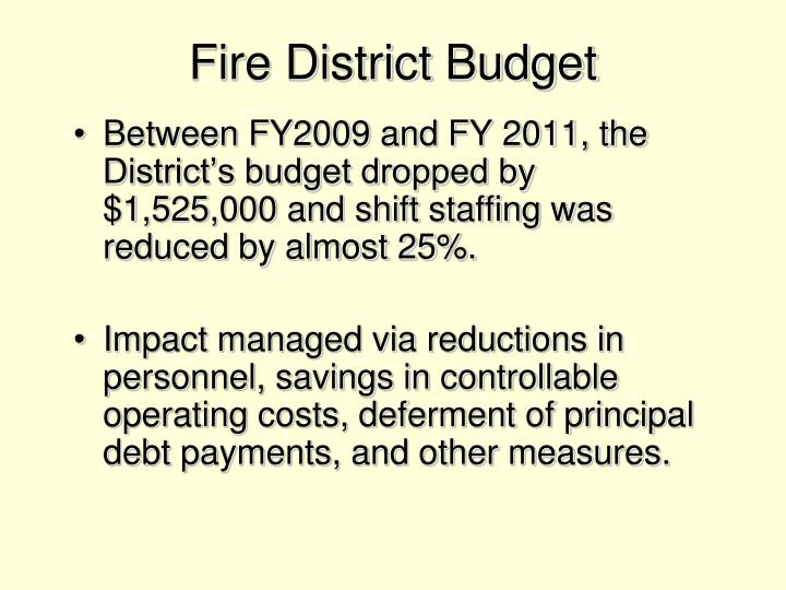 Fire District Budget