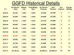 ggfd historical details