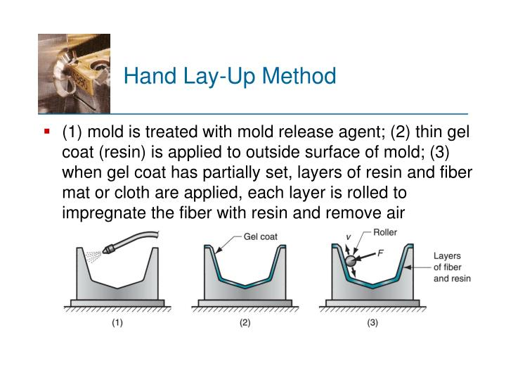 Hand Lay-Up Method