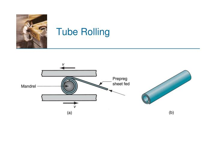 Tube Rolling