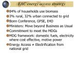 eac energy access strategy