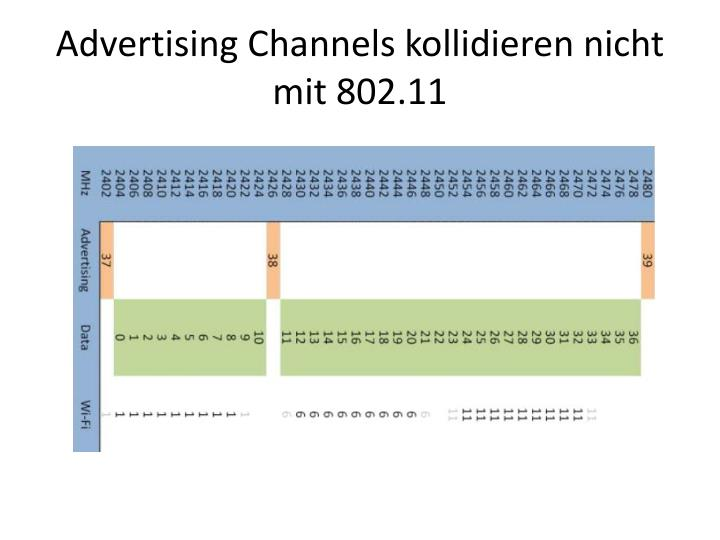 Advertising Channels kollidieren nicht mit 802.11