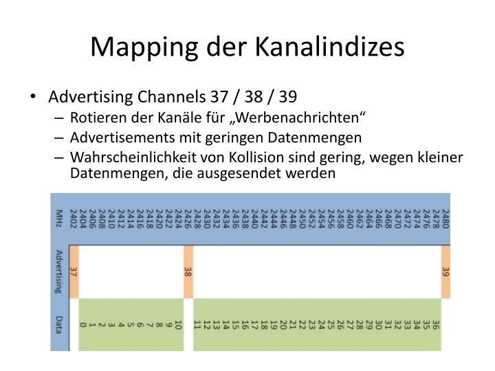 Mapping der Kanalindizes