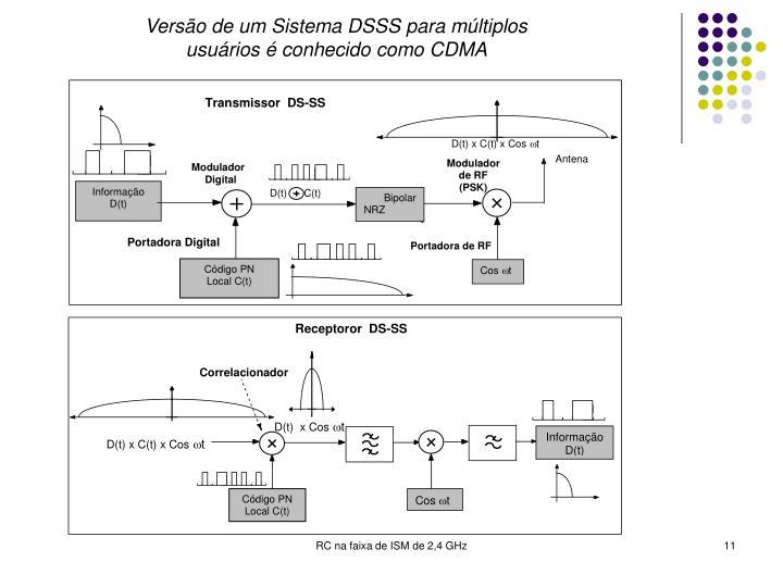 Versão de um Sistema DSSS para múltiplos usuários é conhecido como CDMA