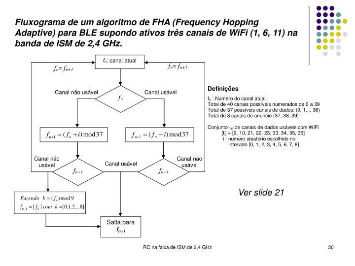 Fluxograma de um algoritmo de FHA (