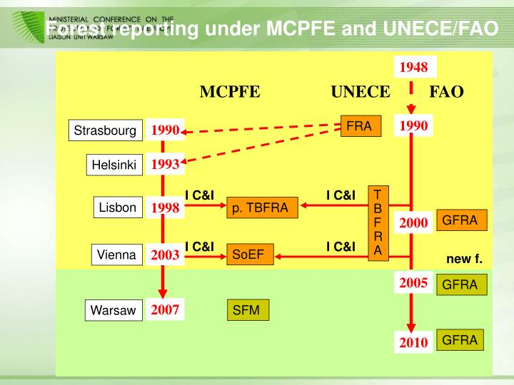 Forest reporting under mcpfe and unece fao1