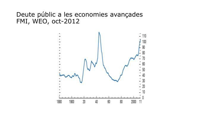 Deute públic a les economies avançades